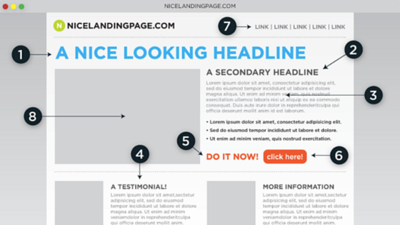 [Infographic] The Anatomy of an Effective Landing Page
